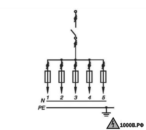ШР и ШРС - шкаф распределительный и шкаф распределительный силовой 3